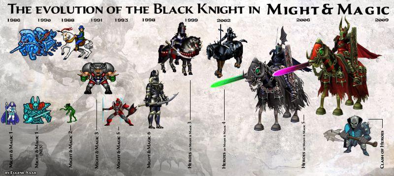 Эволюция Черного Рыцаря во вселенной Might and Magic