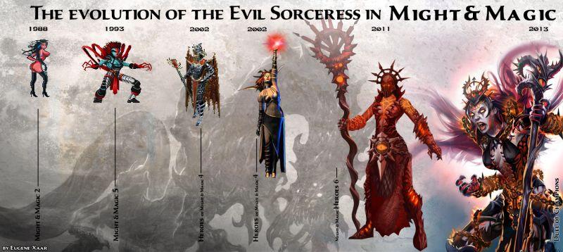Эволюция Злой Колдуньи во вселенной Might and Magic