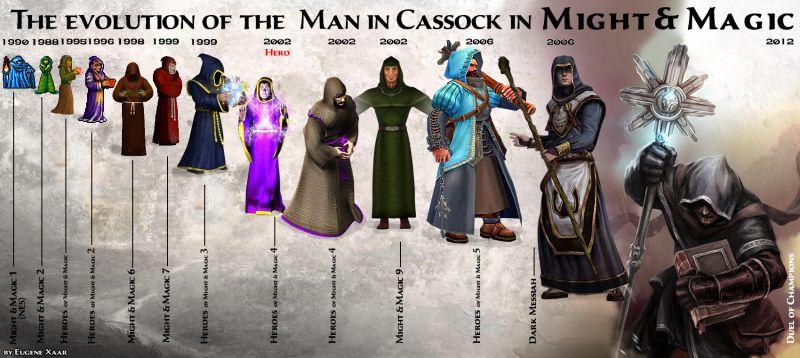 Эволюция Священника в Рясе во вселенной Might and Magic