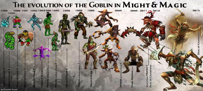 Эволюция Гоблина во вселенной Might and Magic